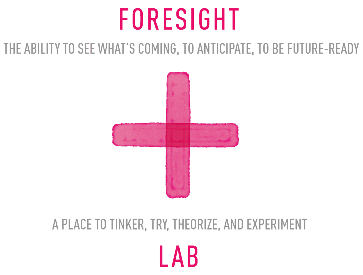 Foresight lab v2